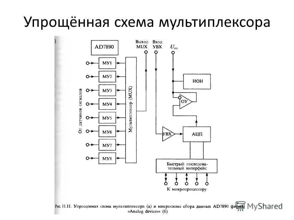 Упрощённая схема мультиплексора