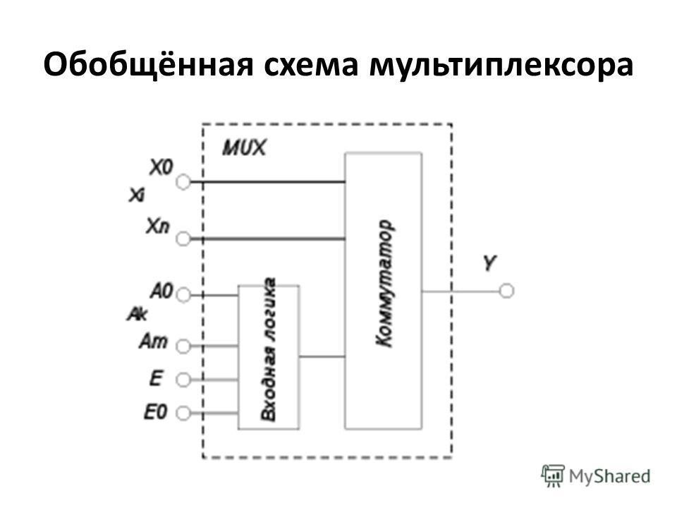 Обобщённая схема мультиплексора