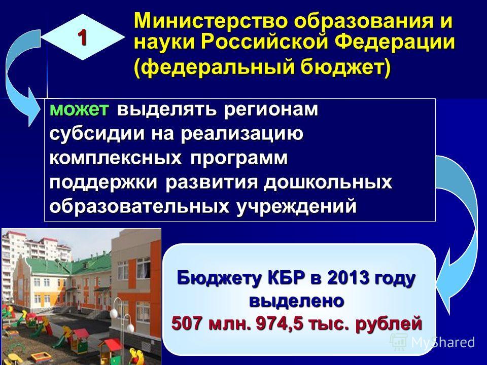 Министерство образования и науки Российской Федерации (федеральный бюджет) может выделять регионам субсидии на реализацию комплексных программ поддержки развития дошкольных образовательных учреждений 1 Бюджету КБР в 2013 году выделено 507 млн. 974,5