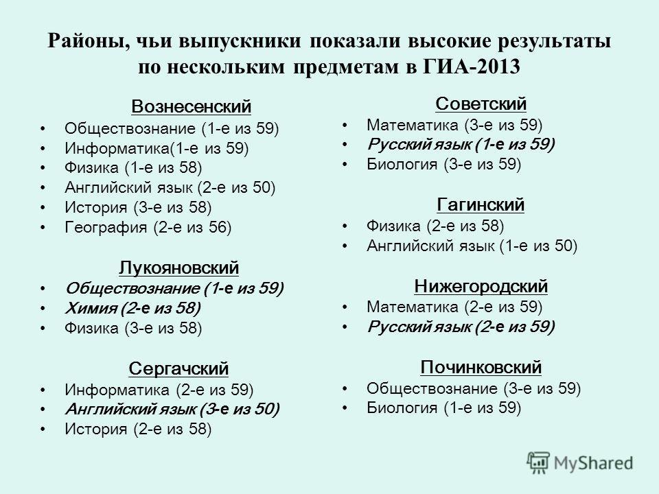 Районы, чьи выпускники показали высокие результаты по нескольким предметам в ГИА-2013 Вознесенский Обществознание (1 -е из 59) Информатика(1 -е из 59) Физика (1 -е из 58) Английский язык (2 -е из 50) История (3 -е из 58) География (2 -е из 56) Лукоян