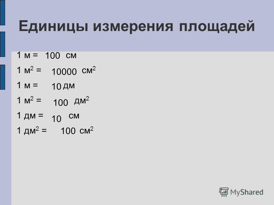 Единицы измерения площадей 1 м = см 1 м 2 = см 2 1 м = дм 1 м 2 = дм 2 1 дм = см 1 дм 2 = см 2 100 10000 10 100 10 100