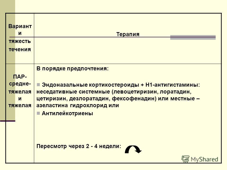 Вариант и тяжесть течения Терапия ПАР- средне- тяжелая и тяжелая В порядке предпочтения: Эндоназальные кортикостероиды + Н1-антигистамины: неседативные системные (левоцетиризин, лоратадин, цетиризин, дезлоратадин, фексофенадин) или местные – азеласти