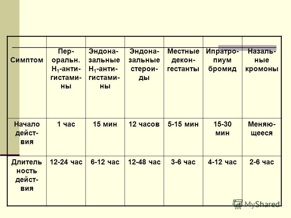 Тольятти центр лечения боли в