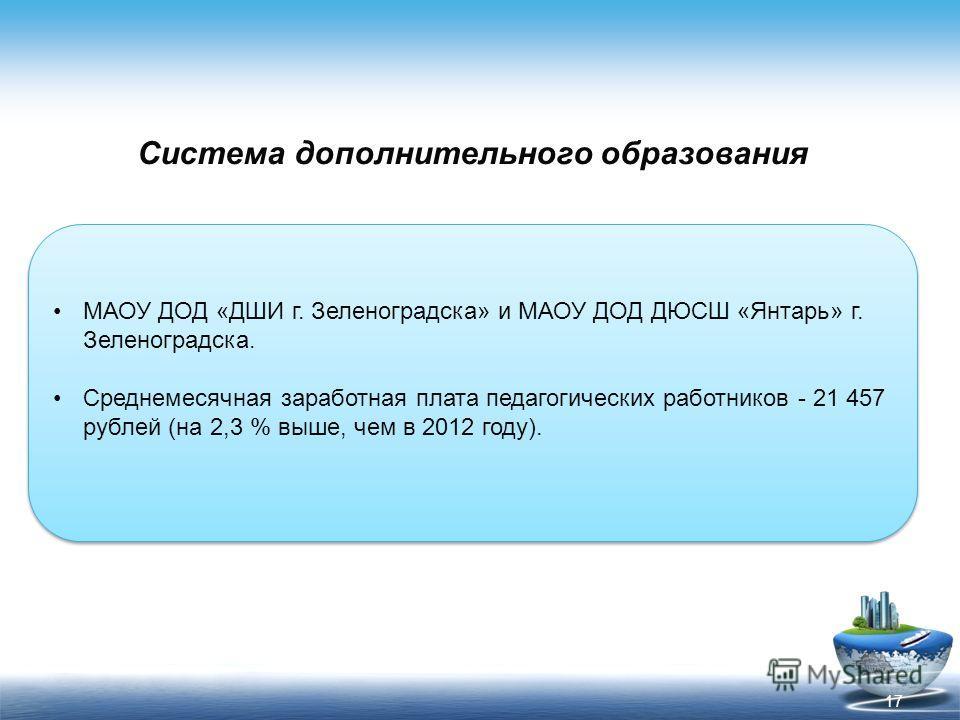 МАОУ ДОД «ДШИ г. Зеленоградска» и МАОУ ДОД ДЮСШ «Янтарь» г. Зеленоградска. Среднемесячная заработная плата педагогических работников - 21 457 рублей (на 2,3 % выше, чем в 2012 году). МАОУ ДОД «ДШИ г. Зеленоградска» и МАОУ ДОД ДЮСШ «Янтарь» г. Зеленог