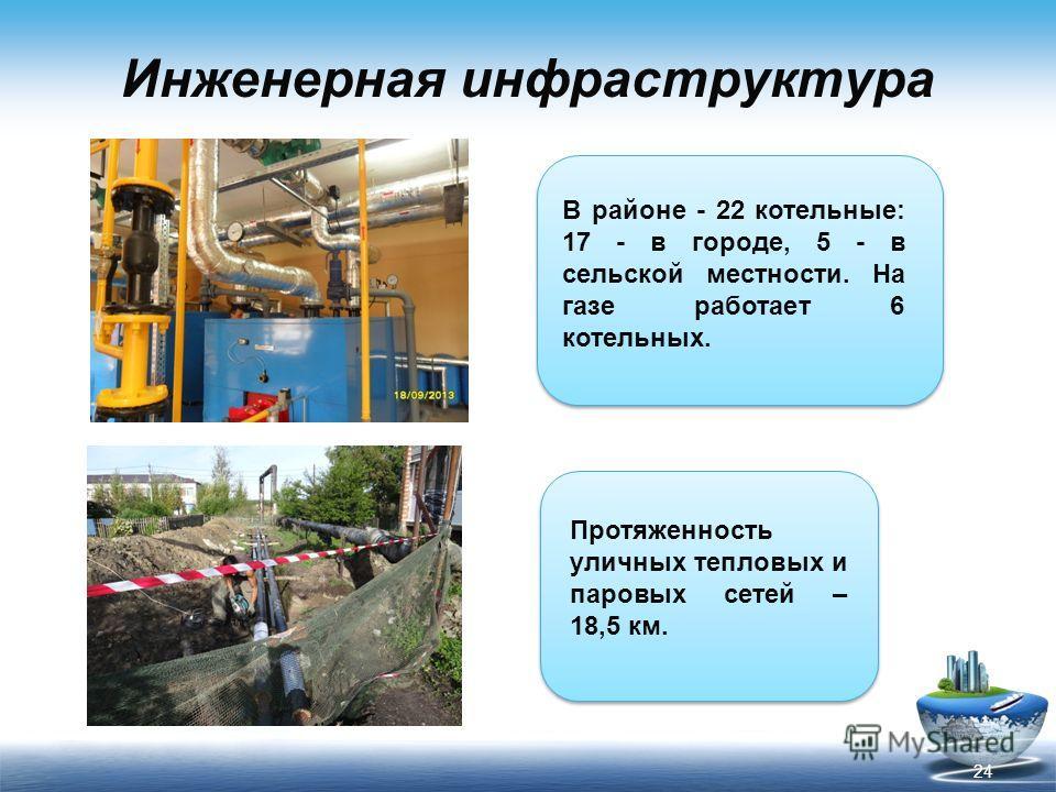 Инженерная инфраструктура В районе - 22 котельные: 17 - в городе, 5 - в сельской местности. На газе работает 6 котельных. 24 Протяженность уличных тепловых и паровых сетей – 18,5 км.