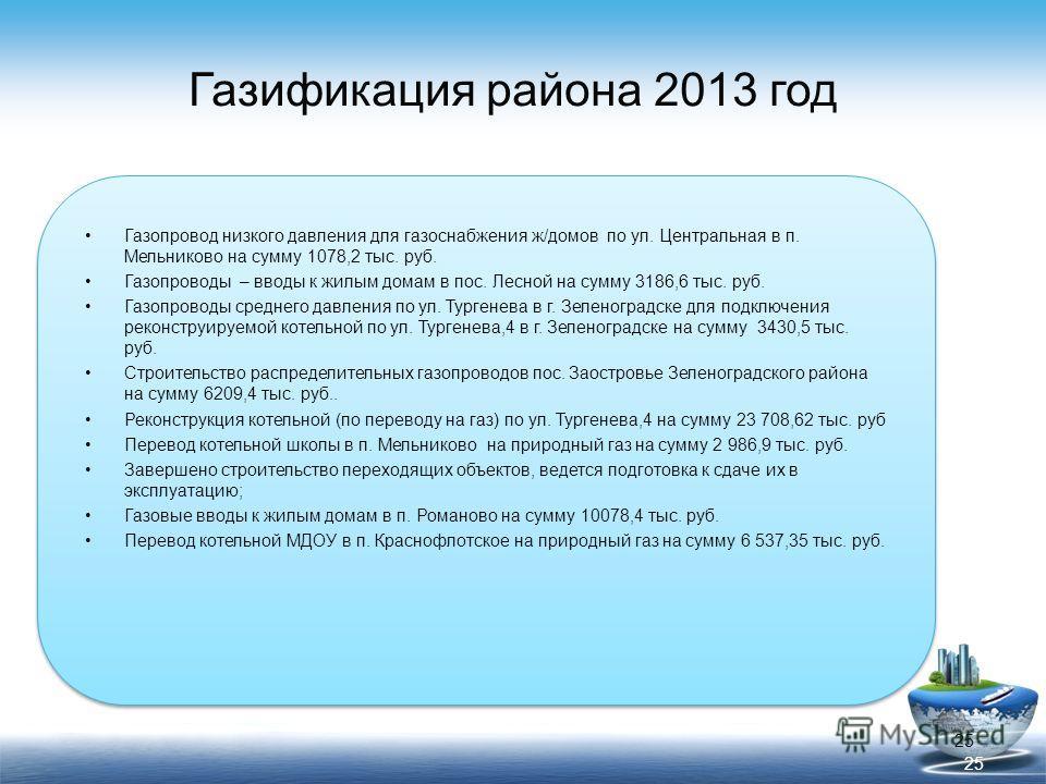 Газификация района 2013 год Газопровод низкого давления для газоснабжения ж/домов по ул. Центральная в п. Мельниково на сумму 1078,2 тыс. руб. Газопроводы – вводы к жилым домам в пос. Лесной на сумму 3186,6 тыс. руб. Газопроводы среднего давления по