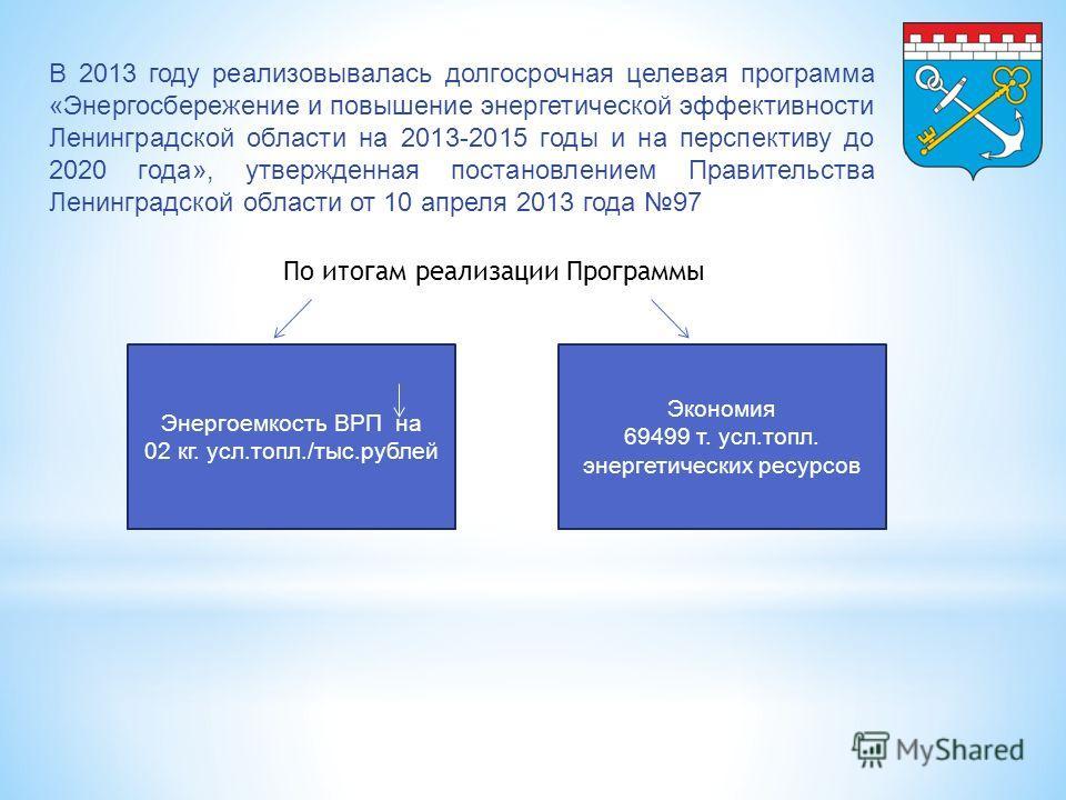 В 2013 году реализовывалась долгосрочная целевая программа «Энергосбережение и повышение энергетической эффективности Ленинградской области на 2013-2015 годы и на перспективу до 2020 года», утвержденная постановлением Правительства Ленинградской обла