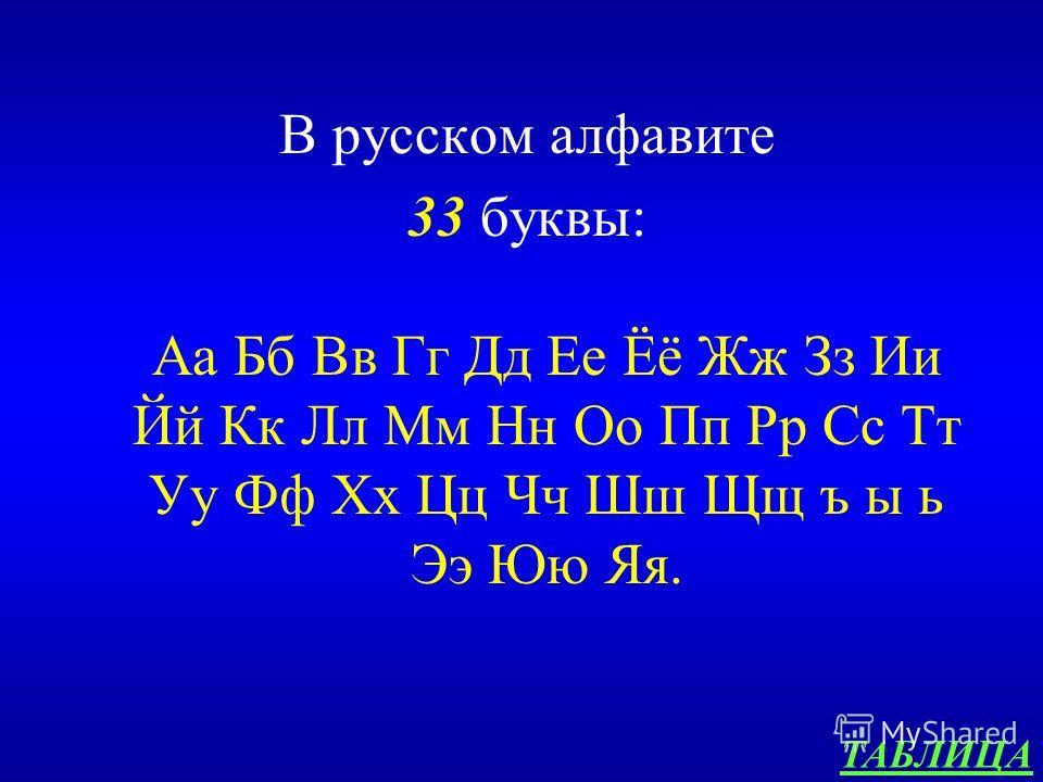 АЛФАВИТ 500 Сколько букв в русском алфавите? Назовите их.