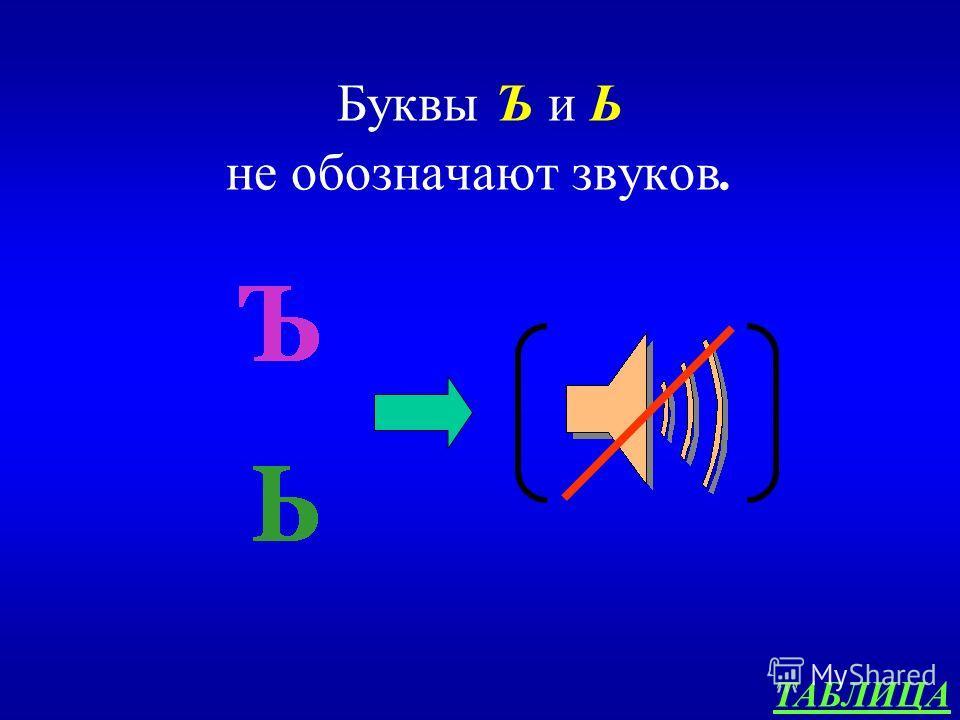 АЛФАВИТ 300 Какие буквы русского алфавита не обозначают звуков?