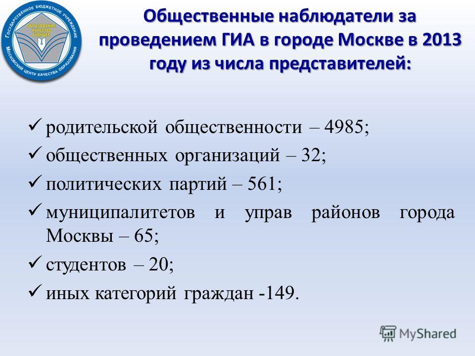 Общественные наблюдатели за проведением ГИА в городе Москве в 2013 году из числа представителей: родительской общественности – 4985; общественных организаций – 32; политических партий – 561; муниципалитетов и управ районов города Москвы – 65; студент