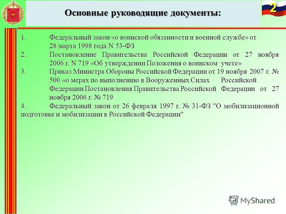 Организация воинского учета обязанности граждан по воинскому учету