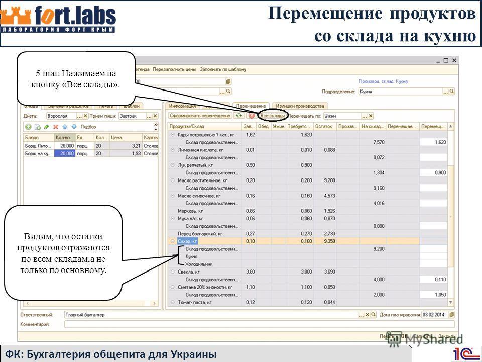 Перемещение продуктов со склада на кухню ФК: Бухгалтерия общепита для Украины 5 шаг. Нажимаем на кнопку «Все склады». Видим, что остатки продуктов отражаются по всем складам,а не только по основному.