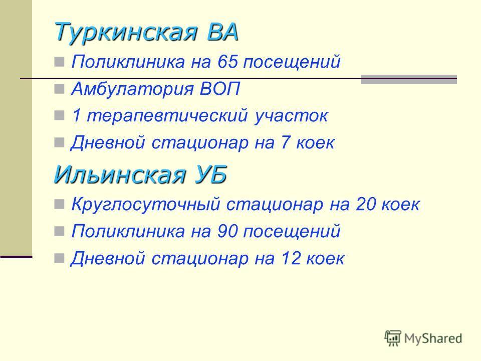 Туркинская ВА Поликлиника на 65 посещений Амбулатория ВОП 1 терапевтический участок Дневной стационар на 7 коек Ильинская УБ Круглосуточный стационар на 20 коек Поликлиника на 90 посещений Дневной стационар на 12 коек