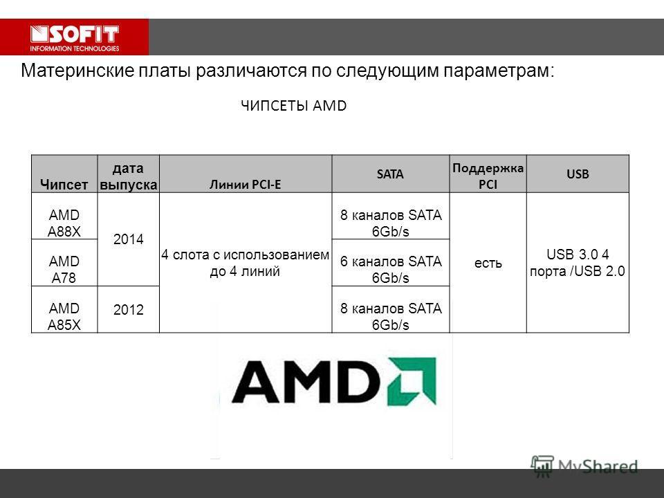 Материнские платы различаются по следующим параметрам: ЧИПСЕТЫ AMD Чипсет дата выпуска Линии PCI-E SATA Поддержка PCI USB AMD A88X 2014 4 слота с использованием до 4 линий 8 каналов SATA 6Gb/s есть USB 3.0 4 порта /USB 2.0 AMD А78 6 каналов SATA 6Gb/