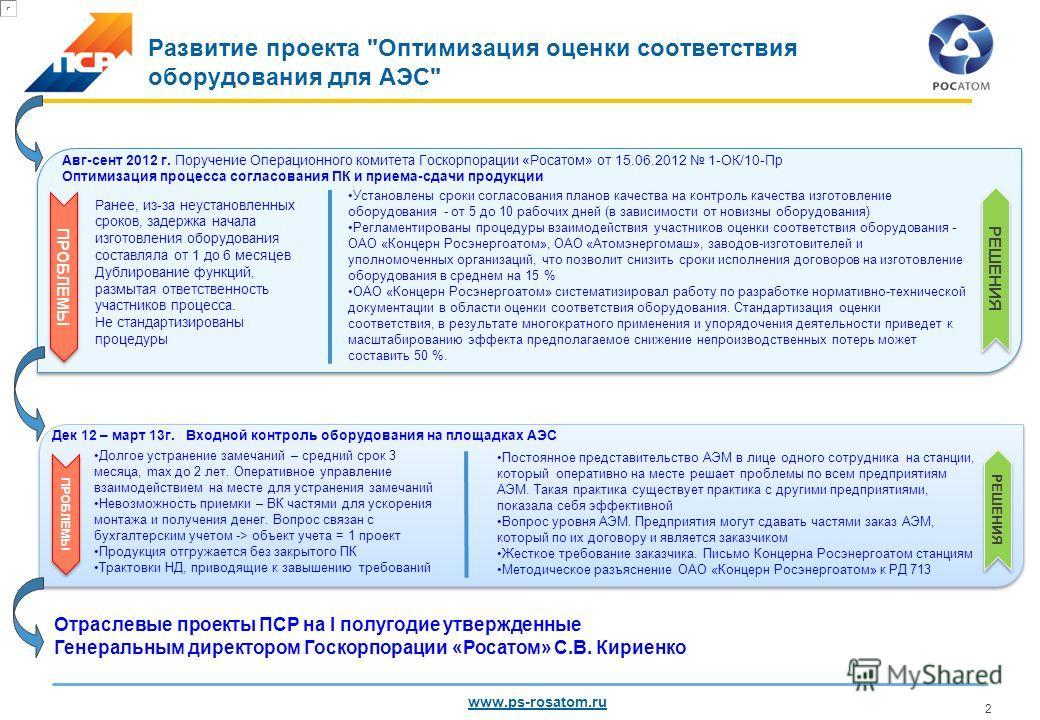 www.ps-rosatom.ru 1 Цели и задачи проекта Оценка текущего состояния процесса контроля качества оборудования для АЭС на всем ЖЦ для определения актуальности нормативно-технической документации, выявления производственных и непроизводственных потерь Ра