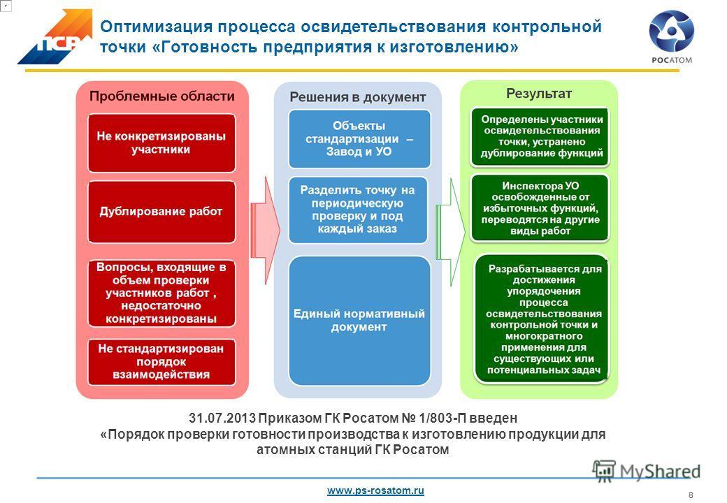 www.ps-rosatom.ru 7 Целевой показатель Результат (экспертная оценка) 1. Сокращение времени освидетельствования контрольной точки в среднем на 40% Сокращение на 60 % 2. Оптимизация работы инспекторов уполномоченной организации (перераспределение на др