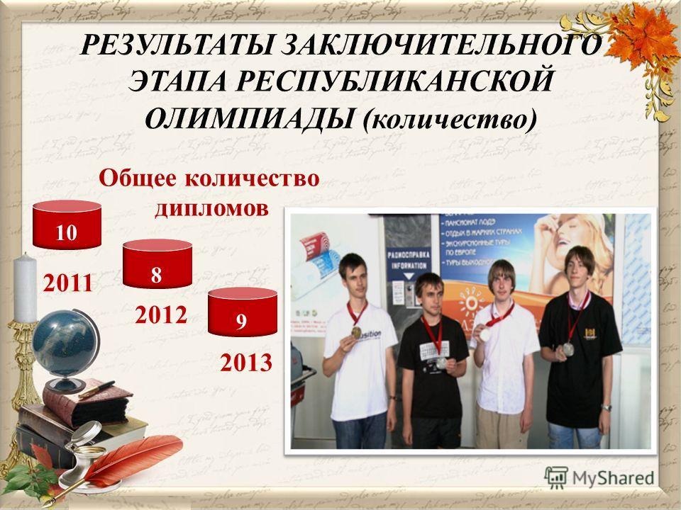 Общее количество дипломов 2011 2012 10 8 2013 9