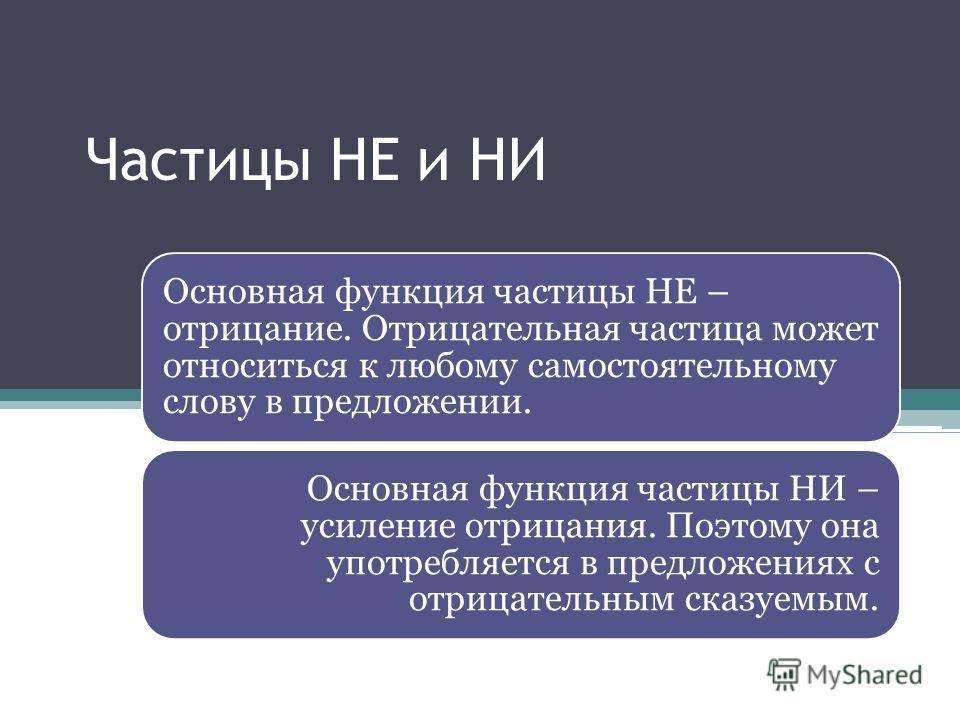 Частицы НЕ и НИ Основная функция частицы НЕ – отрицание. Отрицательная частица может относиться к любому самостоятельному слову в предложении. Основная функция частицы НИ – усиление отрицания. Поэтому она употребляется в предложениях с отрицательным