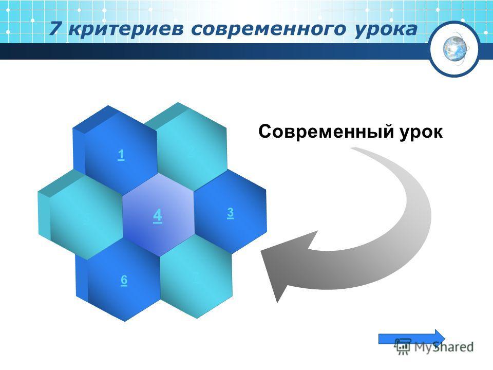 7 критериев современного урока 3 2 7 4 1 6 5 Современный урок