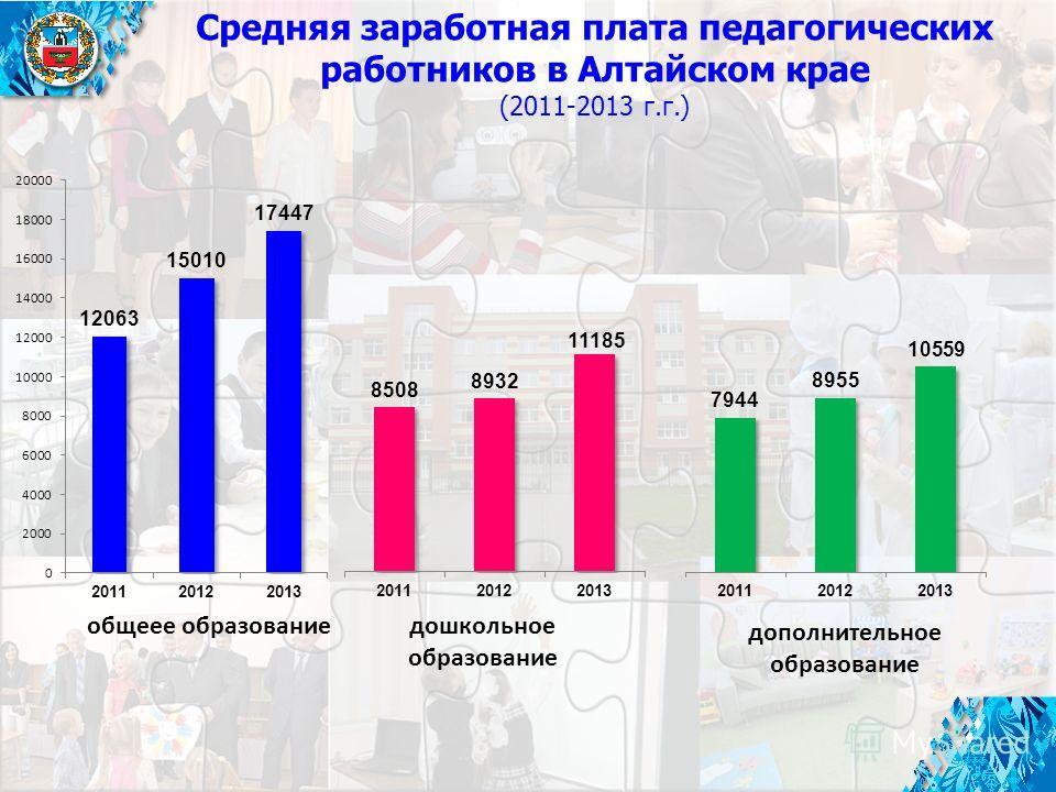 Средняя заработная плата педагогических работников в Алтайском крае (2011-2013 г.г.)