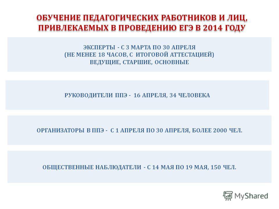 ЭКСПЕРТЫ - С 3 МАРТА ПО 30 АПРЕЛЯ (НЕ МЕНЕЕ 18 ЧАСОВ, С ИТОГОВОЙ АТТЕСТАЦИЕЙ) ВЕДУЩИЕ, СТАРШИЕ, ОСНОВНЫЕ РУКОВОДИТЕЛИ ППЭ - 16 АПРЕЛЯ, 34 ЧЕЛОВЕКА ОРГАНИЗАТОРЫ В ППЭ - С 1 АПРЕЛЯ ПО 30 АПРЕЛЯ, БОЛЕЕ 2000 ЧЕЛ. ОБЩЕСТВЕННЫЕ НАБЛЮДАТЕЛИ - С 14 МАЯ ПО 19