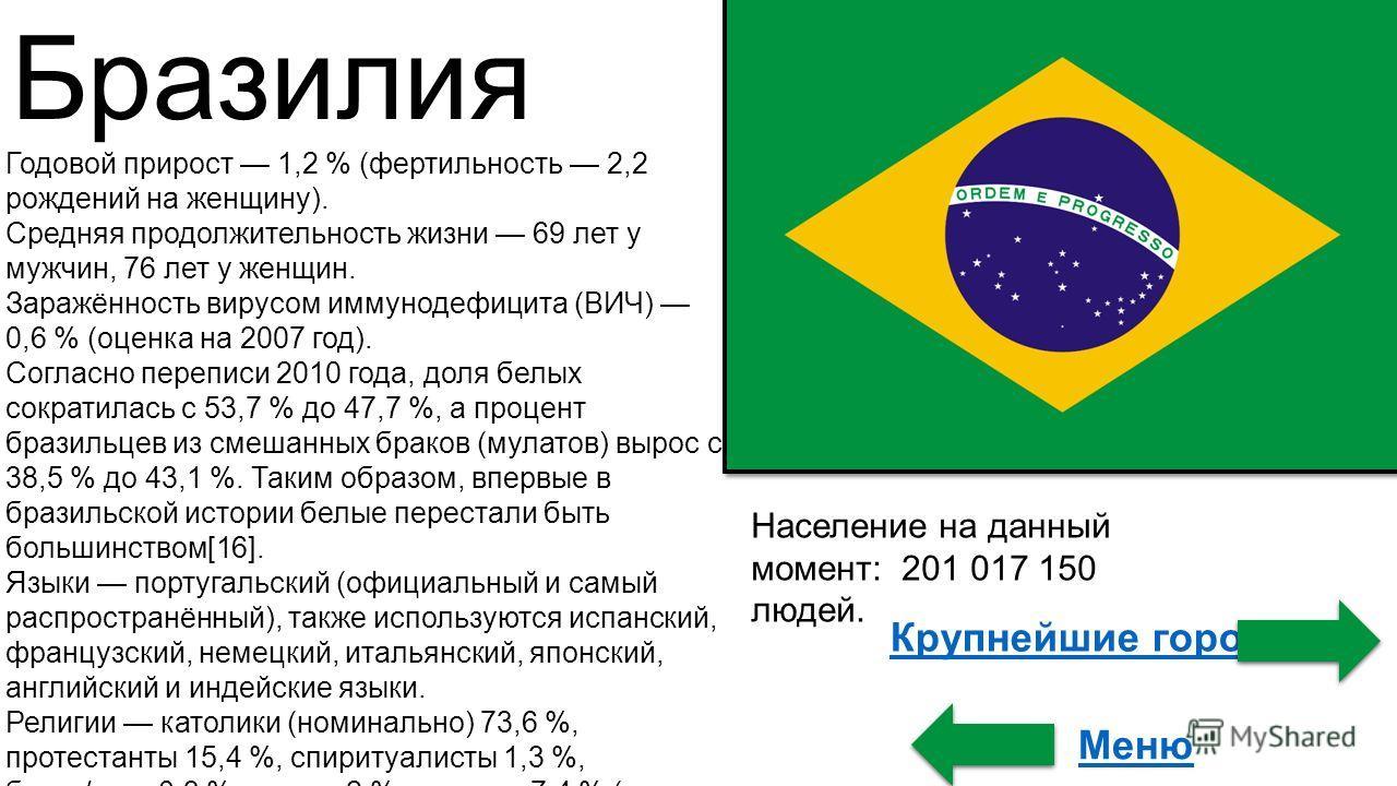 Бразилия Годовой прирост 1,2 % (фертильность 2,2 рождений на женщину). Средняя продолжительность жизни 69 лет у мужчин, 76 лет у женщин. Заражённость вирусом иммунодефицита (ВИЧ) 0,6 % (оценка на 2007 год). Согласно переписи 2010 года, доля белых сок