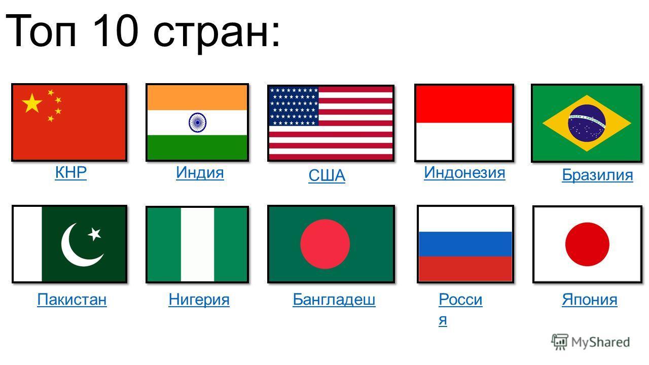 Топ 10 стран: КНРИндия США Индонезия Бразилия ПакистанНигерияБангладешРосси я Япония