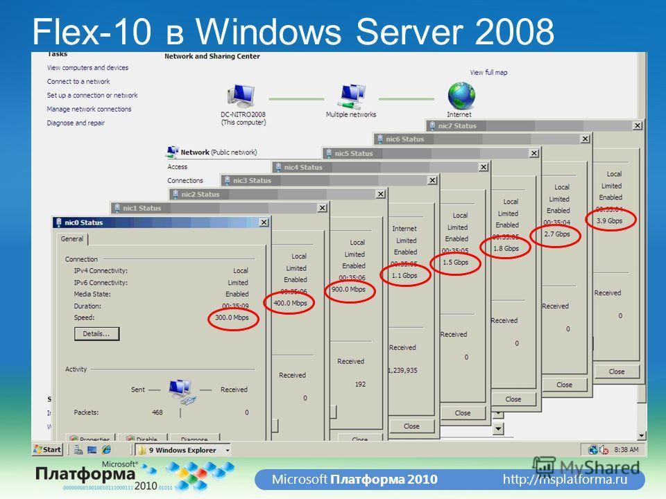 http://msplatforma.ruMicrosoft Платформа 2010 Flex-10 в Windows Server 2008