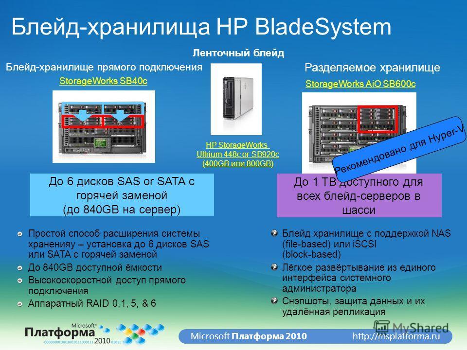 http://msplatforma.ruMicrosoft Платформа 2010 Блейд-хранилища HP BladeSystem Простой способ расширения системы храненияy – установка до 6 дисков SAS или SATA с горячей заменой До 840GB доступной ёмкости Высокоскоростной доступ прямого подключения Апп