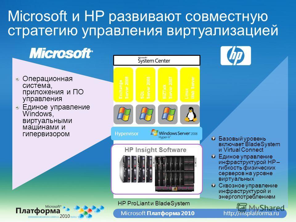 http://msplatforma.ruMicrosoft Платформа 2010 Microsoft и HP развивают совместную стратегию управления виртуализацией Операционная система, приложения и ПО управления Единое управление Windows, виртуальными машинами и гипервизором Hypervisor HP Insig