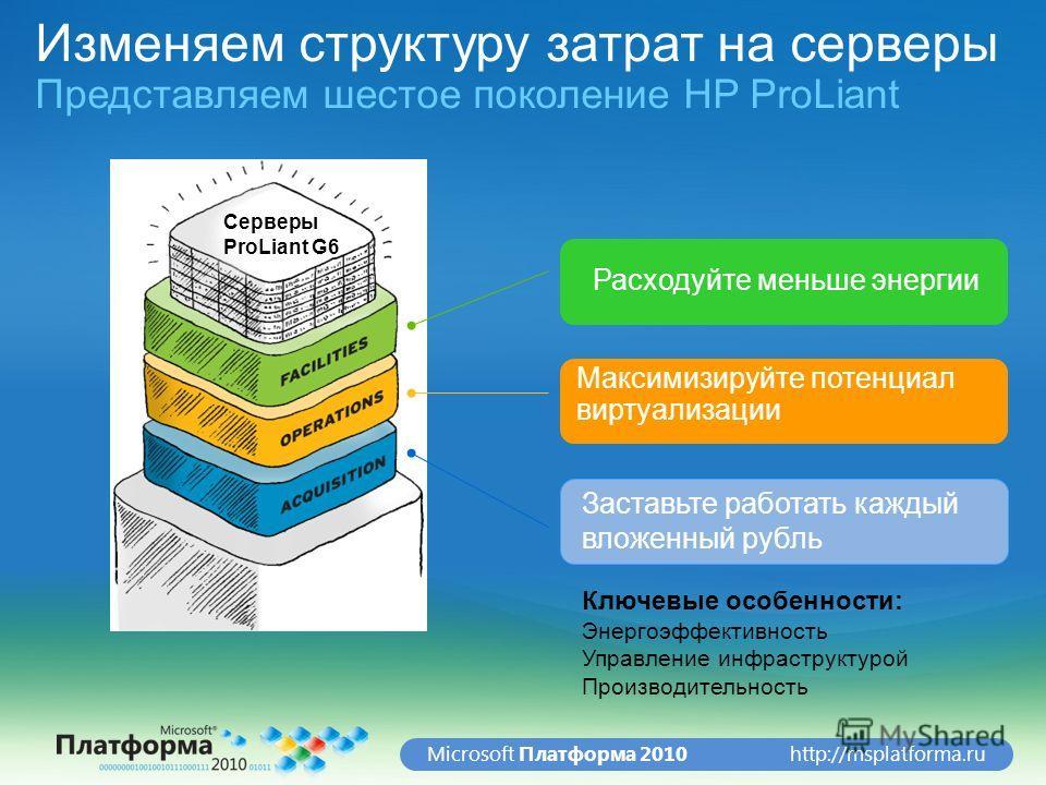 http://msplatforma.ruMicrosoft Платформа 2010 Изменяем структуру затрат на серверы Представляем шестое поколение HP ProLiant Расходуйте меньше энергии Заставьте работать каждый вложенный рубль Максимизируйте потенциал виртуализации Серверы ProLiant G