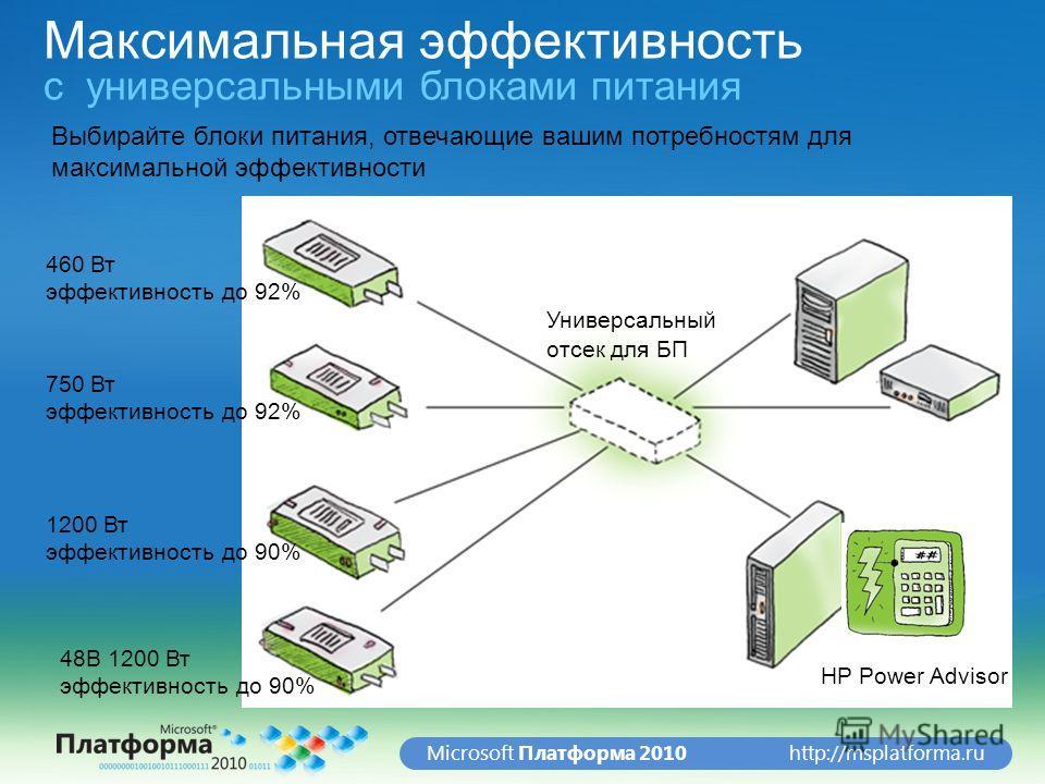 http://msplatforma.ruMicrosoft Платформа 2010 Максимальная эффективность с универсальными блоками питания 48В 1200 Вт эффективность до 90% 1200 Вт эффективность до 90% 460 Вт эффективность до 92% 750 Вт эффективность до 92% Универсальный отсек для БП