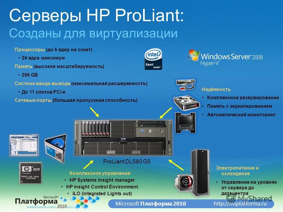 http://msplatforma.ruMicrosoft Платформа 2010 Серверы HP ProLiant: Созданы для виртуализации Процессоры (до 6 ядер на сокет) 24 ядра максимум Память (высокая масштабируемость) 256 GB Система ввода-вывода (максимальная расширяемость) До 11 слотов PCI-