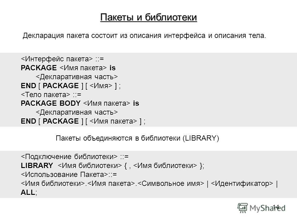 Пакеты и библиотеки ::= ::= PACKAGE is END [ PACKAGE ] [ ] ; ::= ::= PACKAGE BODY is END [ PACKAGE ] [ ] ; ::= ::= LIBRARY {, }; ::= ::=.. | | ALL;.. | | ALL; Пакеты объединяются в библиотеки (LIBRARY) Декларация пакета состоит из описания интерфейса