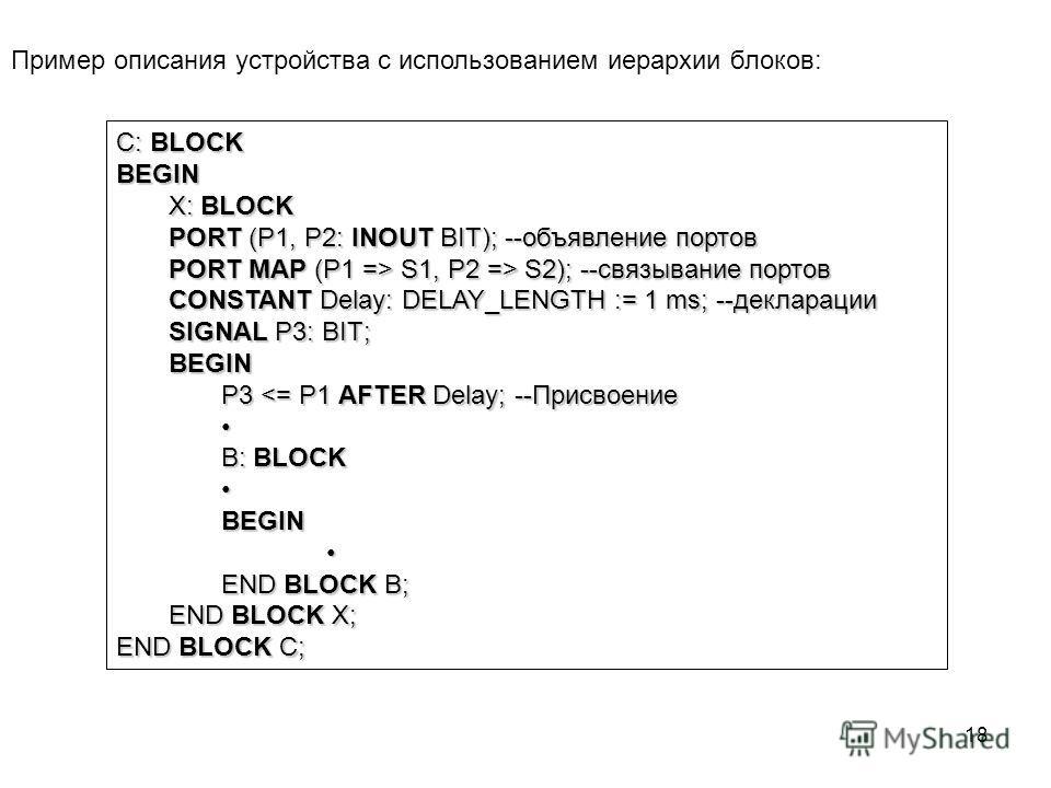 Пример описания устройства с использованием иерархии блоков: C: BLOCK BEGIN X: BLOCK PORT (P1, P2: INOUT BIT); --объявление портов PORT MAP (P1 => S1, P2 => S2); --связывание портов CONSTANT Delay: DELAY_LENGTH := 1 ms; --декларации SIGNAL P3: BIT; B
