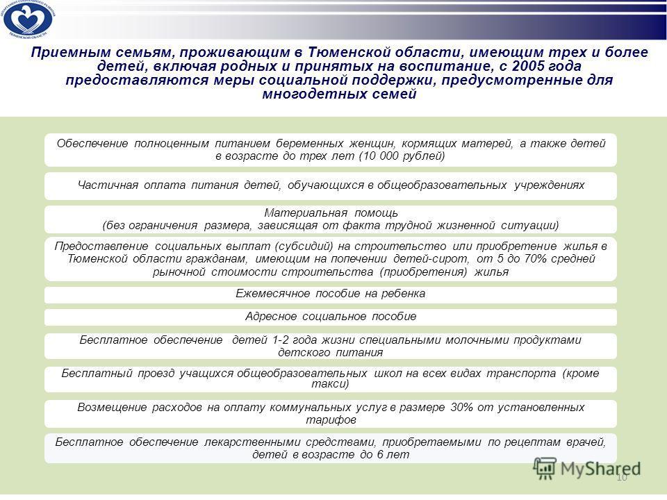 Ежемесячное пособие на ребенка Частичная оплата питания детей, обучающихся в общеобразовательных учреждениях Предоставление социальных выплат (субсидий) на строительство или приобретение жилья в Тюменской области гражданам, имеющим на попечении детей