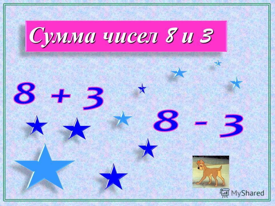 Ты забыл правило ? Придётся начать всё сначала. Суммой называется число, которое получается при сложении, или само выражение на сложение. Разностью называется число, которое получается при вычитании, или само выражение на вычитание. назад