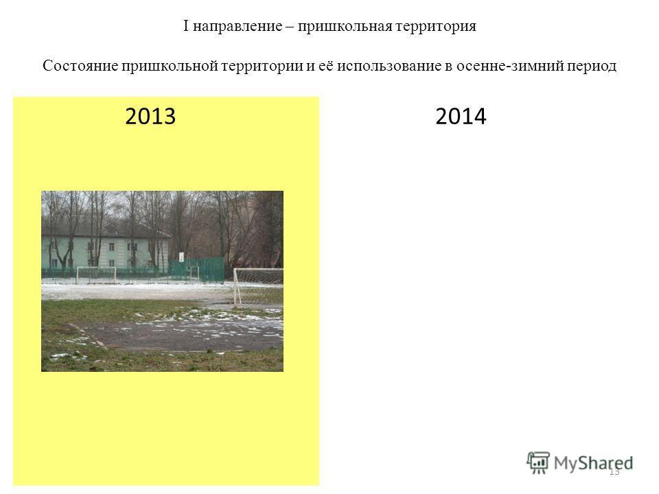 I направление – пришкольная территория Состояние пришкольной территории и её использование в осенне-зимний период 2014 2013 13