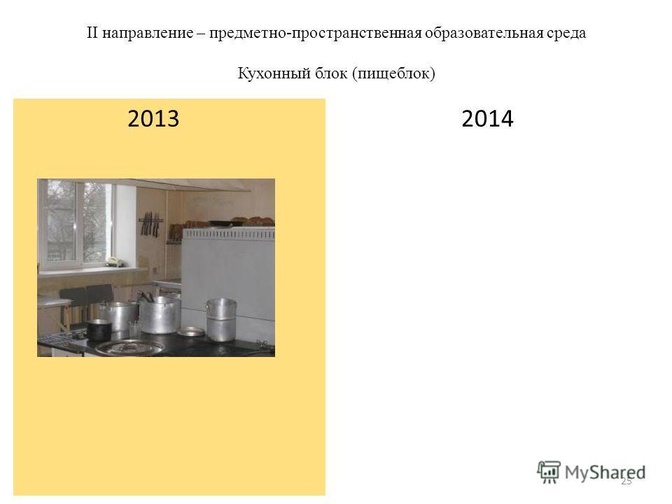 II направление – предметно-пространственная образовательная среда Кухонный блок (пищеблок) 2013 2014 25