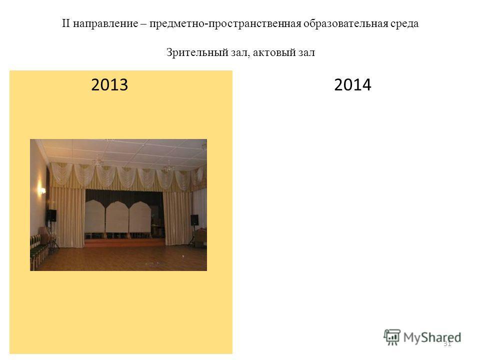 II направление – предметно-пространственная образовательная среда Зрительный зал, актовый зал 2014 2013 31