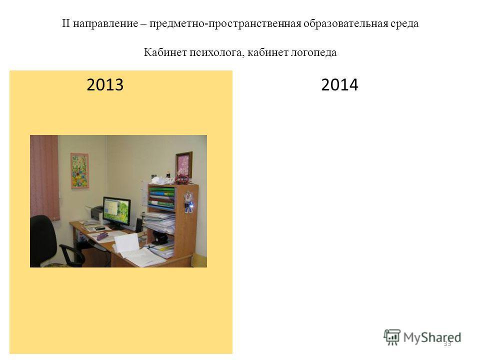 II направление – предметно-пространственная образовательная среда Кабинет психолога, кабинет логопеда 2014 2013 33