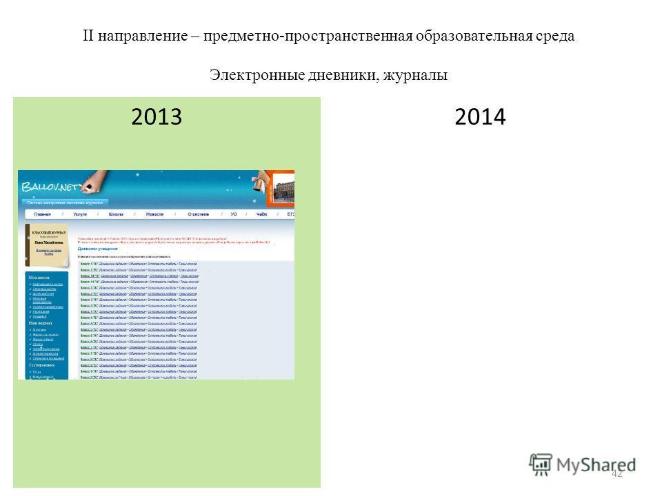 II направление – предметно-пространственная образовательная среда Электронные дневники, журналы 2014 2013 42
