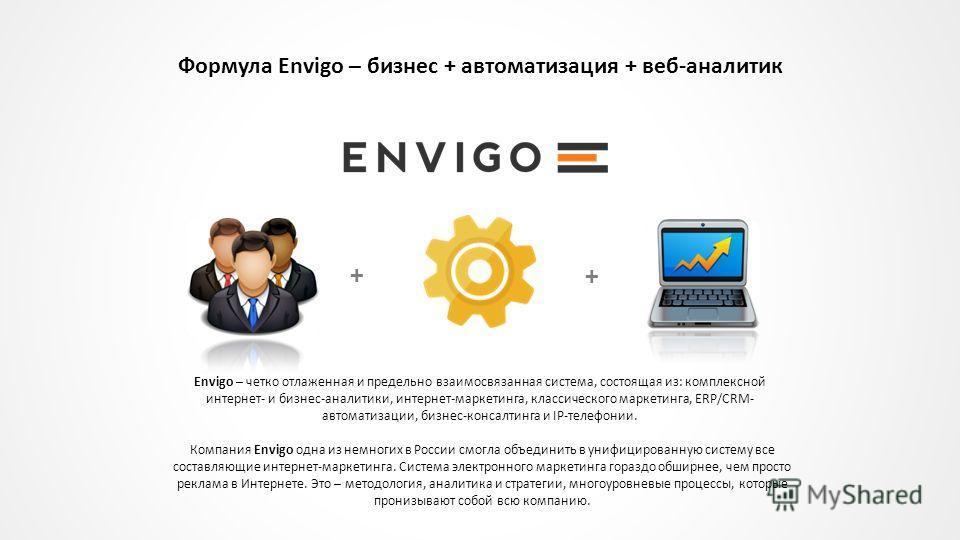 Формула Envigo – бизнес + автоматизация + веб-аналитик Envigo – четко отлаженная и предельно взаимосвязанная система, состоящая из: комплексной интернет- и бизнес-аналитики, интернет-маркетинга, классического маркетинга, ERP/CRM- автоматизации, бизне