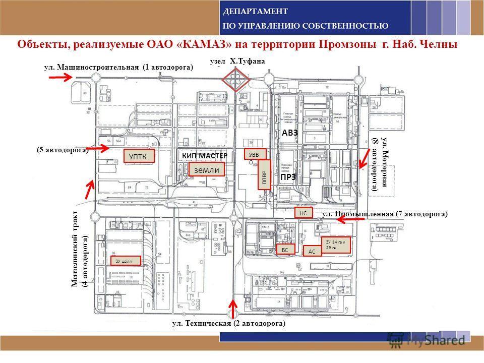 Объекты, реализуемые ОАО «КАМАЗ» на территории Промзоны г. Наб. Челны ул. Машиностроительная (1 автодорога ) Мензелинский тракт (4 автодорога) ул. Техническая (2 автодорога) ул. Моторная (8 автодорога) ул. Промышленная (7 автодорога) (5 автодорога) У