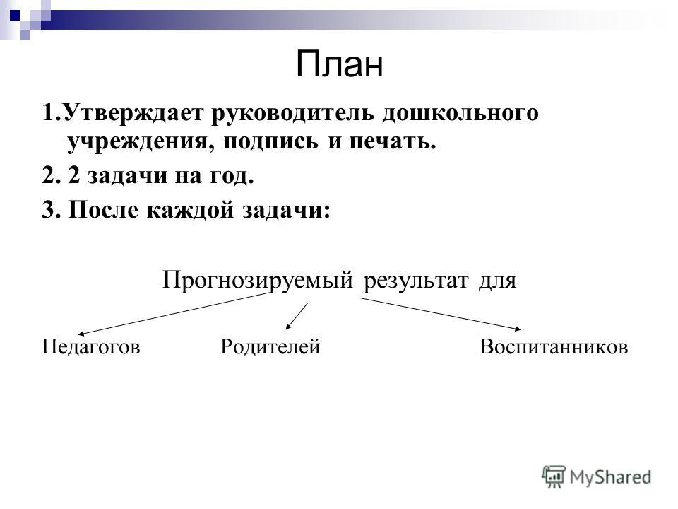 План 1.
