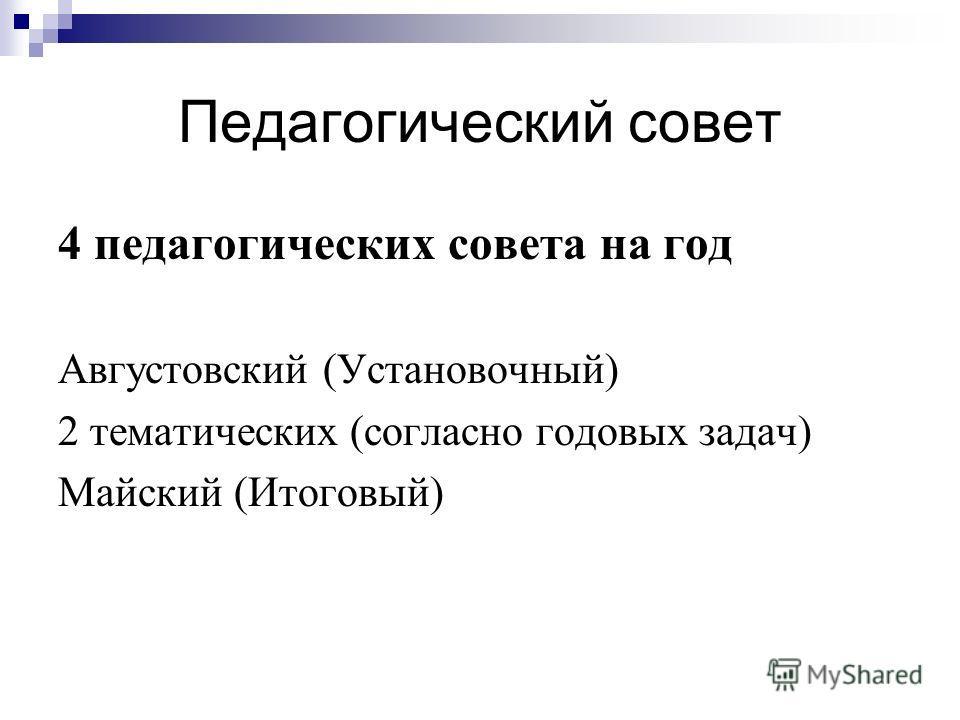 Педагогический совет 4 педагогических совета на год Августовский (Установочный) 2 тематических (согласно годовых задач) Майский (Итоговый)