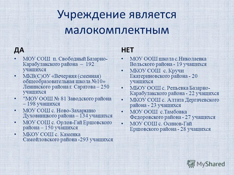 Учреждение является малокомплектным ДА МОУ СОШ п. Свободный Базарно- Карабулакского района – 192 учащихся МКВ(С)ОУ «Вечерняя (сменная) общеобразовательная школа 10» Ленинского района г. Саратова – 250 учащихся