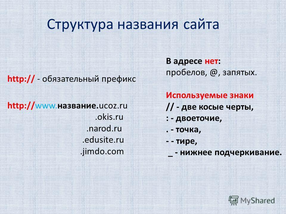 http://www.название.ucoz.ru.okis.ru.narod.ru.edusite.ru.jimdo.com В адресе нет: пробелов, @, запятых. Используемые знаки // - две косые черты, : - двоеточие,. - точка, - - тире, _ - нижнее подчеркивание. http:// - обязательный префикс Структура назва