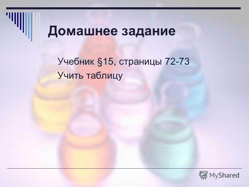 Домашнее задание o Учебник §15, страницы 72-73 o Учить таблицу