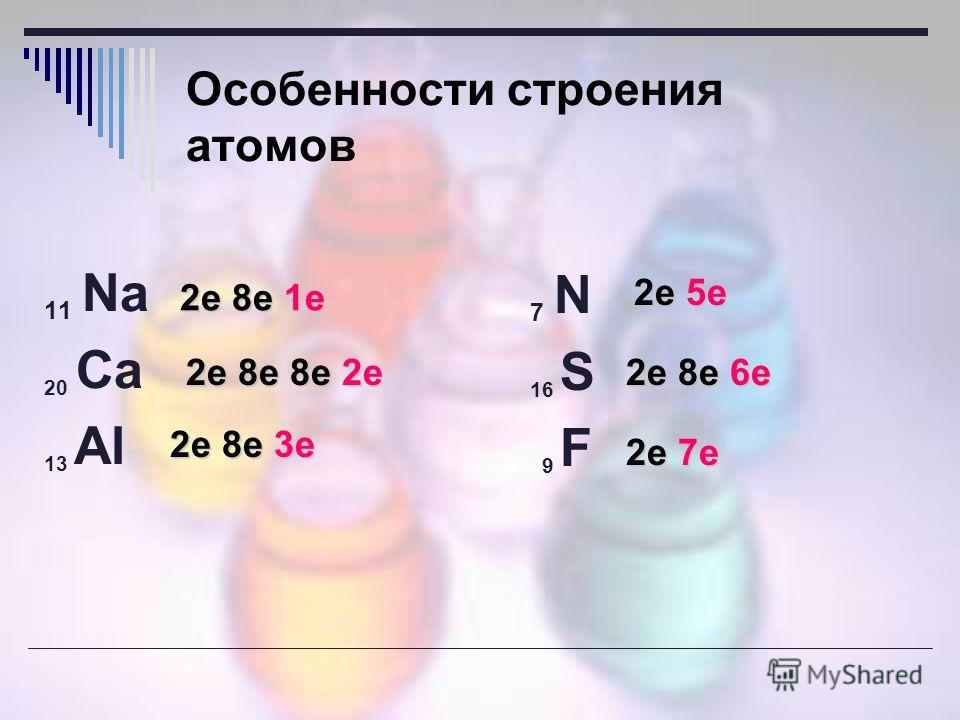 Особенности строения атомов 11 Na 20 Са 13 Al 2е 8е 1е 2е 8е 8е 2е 2е 8е 3е 7 N 16 S 9 F 2е 5е 2е 8е 6е 2е 7е